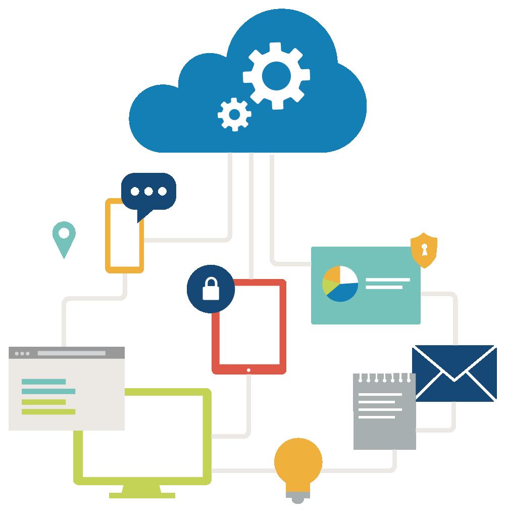 Azure Cloud Migration Services Cloud Data Center Skyf It